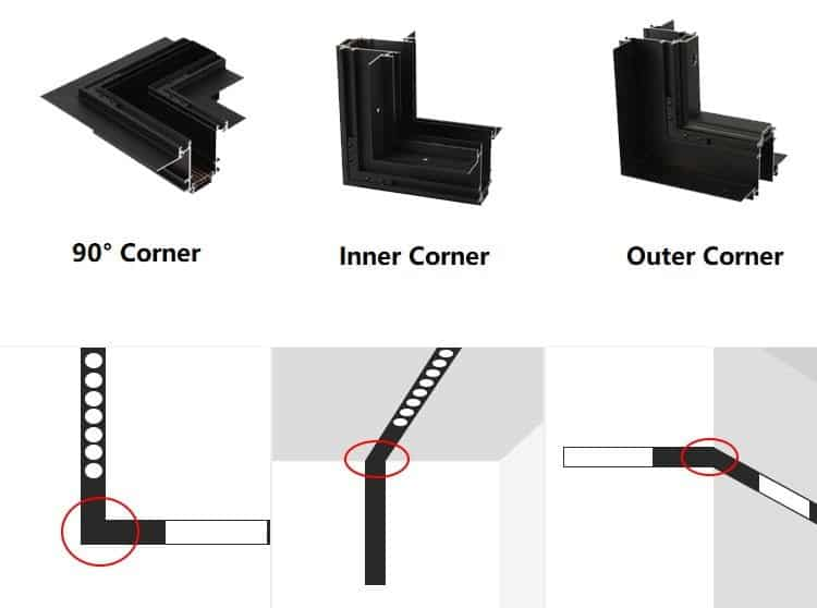 magnetic profile corner