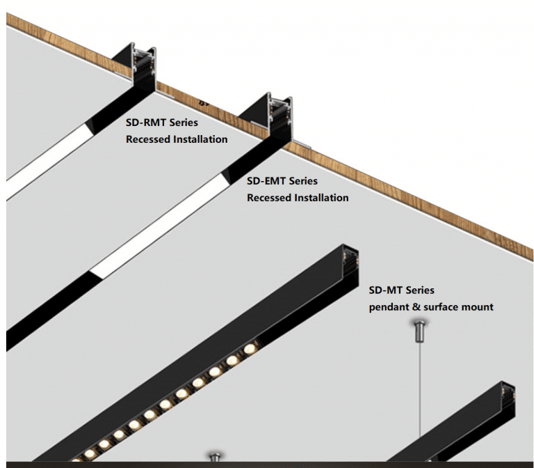 Installation method of magnetic track system