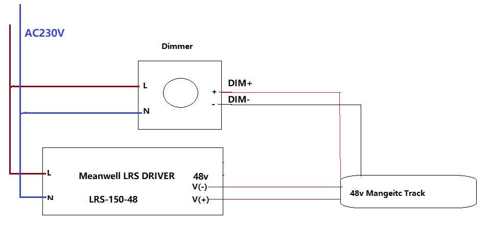 0-10v magnetic track light