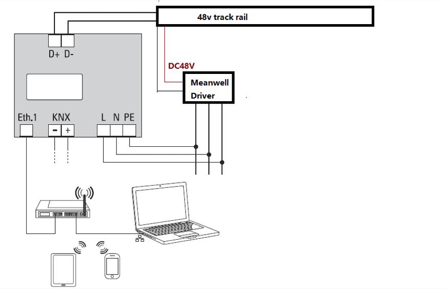 DALI Magnetic track system